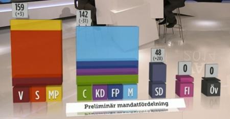 Riksdagsvalet 2014
